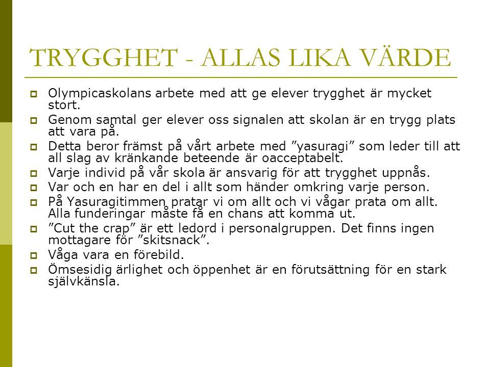 TRYGGHET - ALLAS LIKA VÄRDE