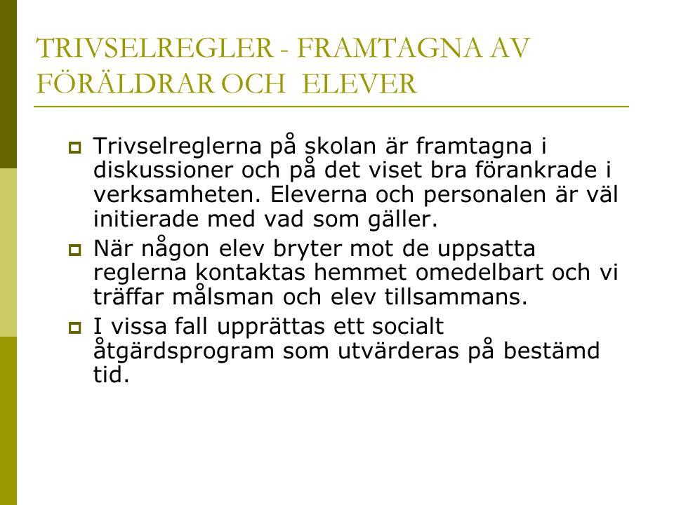 TRIVSELREGLER - FRAMTAGNA AV FÖRÄLDRAR OCH ELEVER
