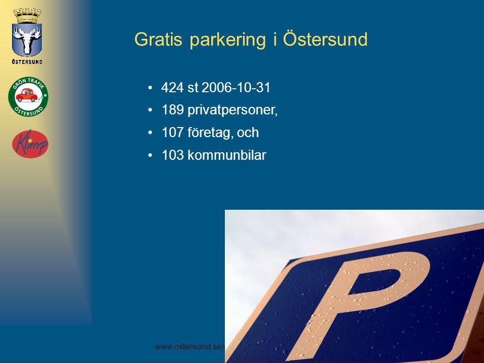 Gratis parkering i Östersund