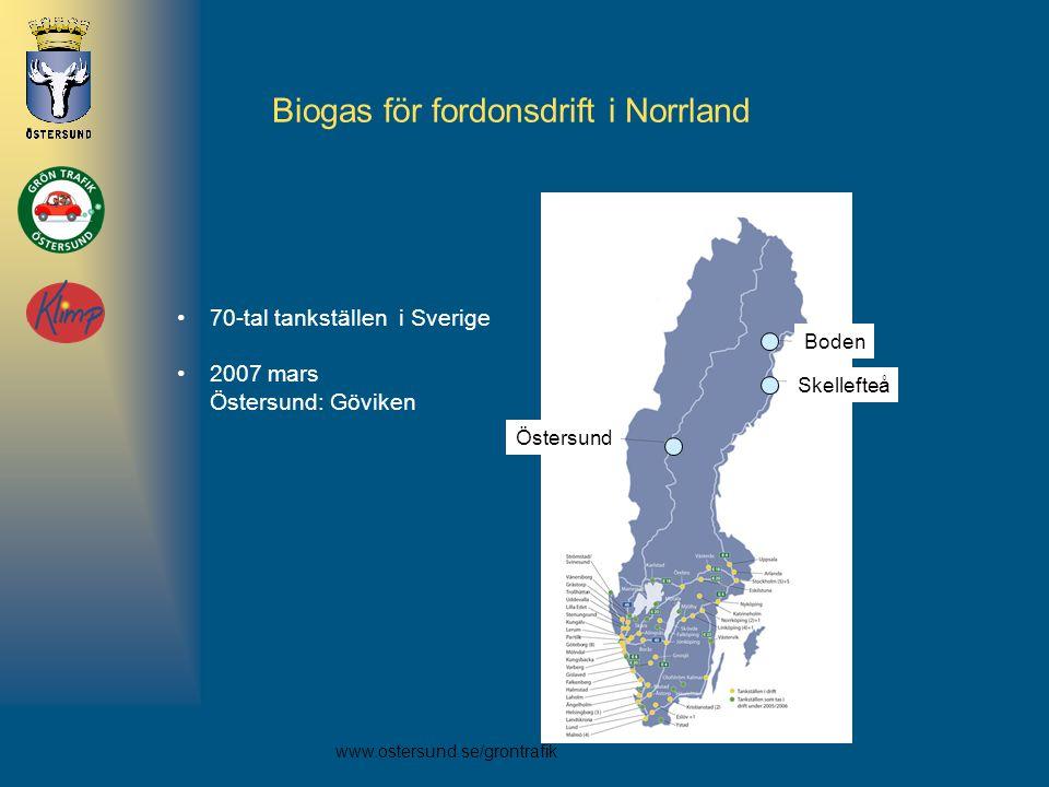 Biogas för fordonsdrift i Norrland