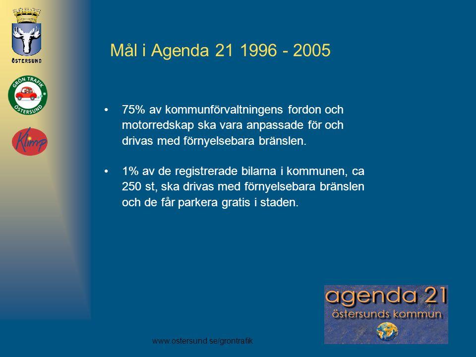 Mål i Agenda 21 1996 - 2005 75% av kommunförvaltningens fordon och motorredskap ska vara anpassade för och drivas med förnyelsebara bränslen.