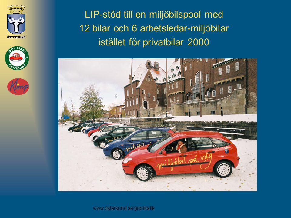 LIP-stöd till en miljöbilspool med 12 bilar och 6 arbetsledar-miljöbilar istället för privatbilar 2000
