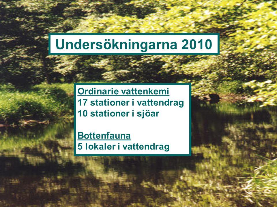 Undersökningarna 2010 Ordinarie vattenkemi 17 stationer i vattendrag