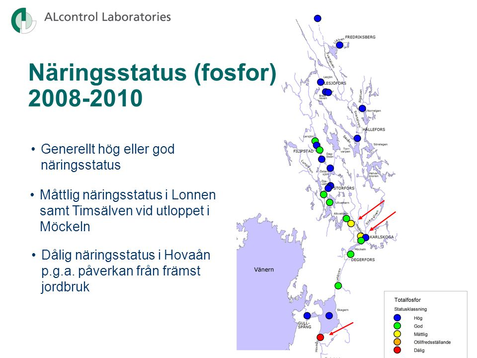 Näringsstatus (fosfor) 2008-2010