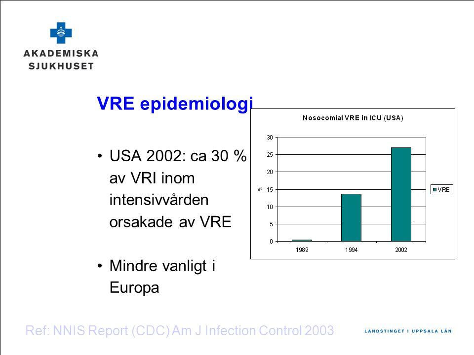 VRE epidemiologi USA 2002: ca 30 % av VRI inom intensivvården orsakade av VRE. Mindre vanligt i Europa.