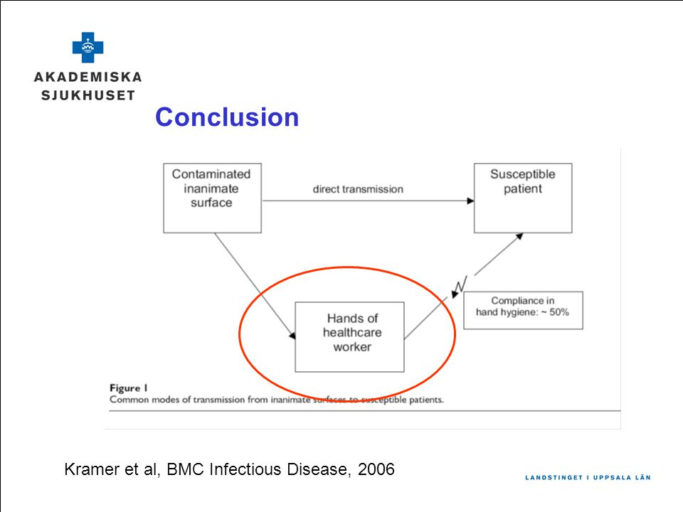 Conclusion Kramer et al, BMC Infectious Disease, 2006