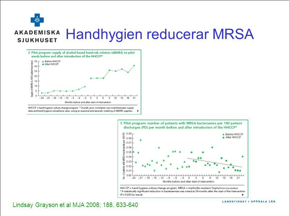 Handhygien reducerar MRSA