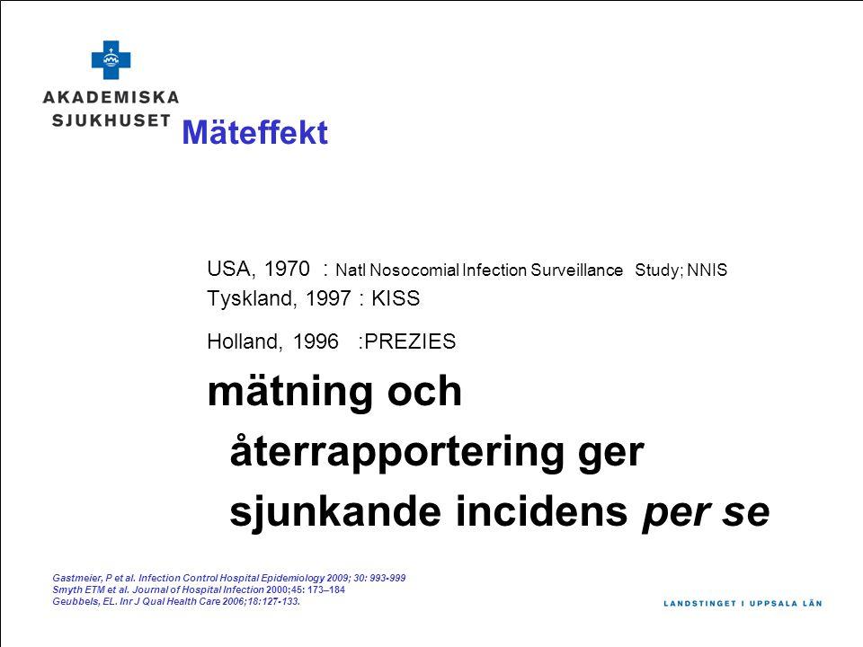 mätning och återrapportering ger sjunkande incidens per se