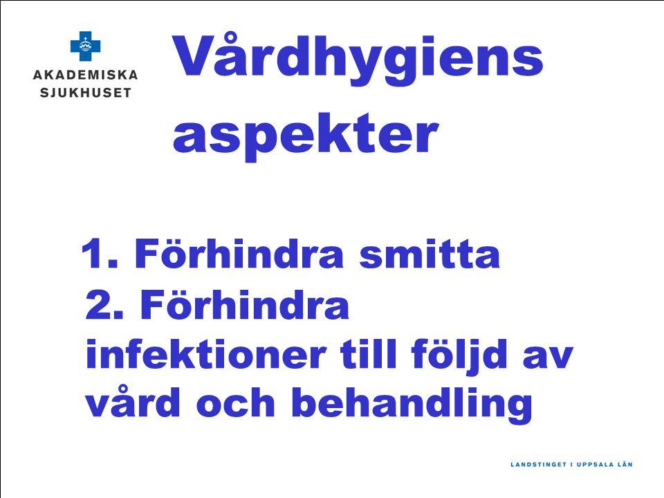Vårdhygiens aspekter. 1. Förhindra smitta 2.