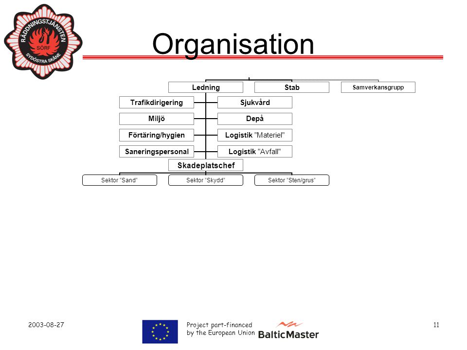 Organisation 2003-08-27 Project part-financed by the European Union