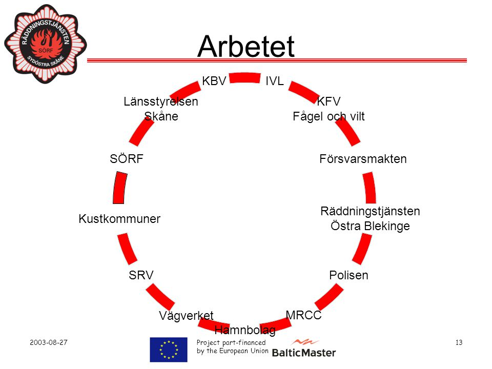 Arbetet 2003-08-27 Project part-financed by the European Union