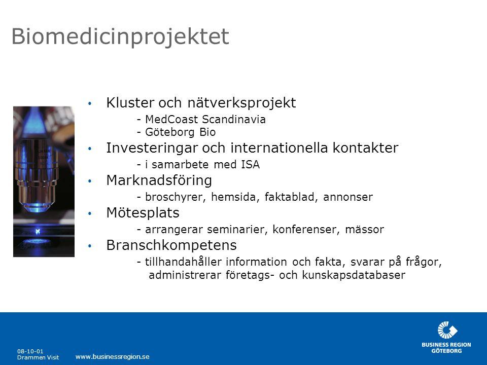 Biomedicinprojektet Kluster och nätverksprojekt