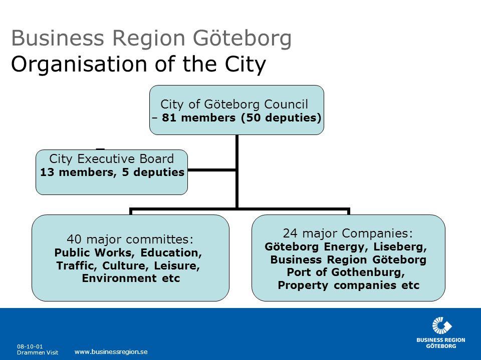 Business Region Göteborg Organisation of the City