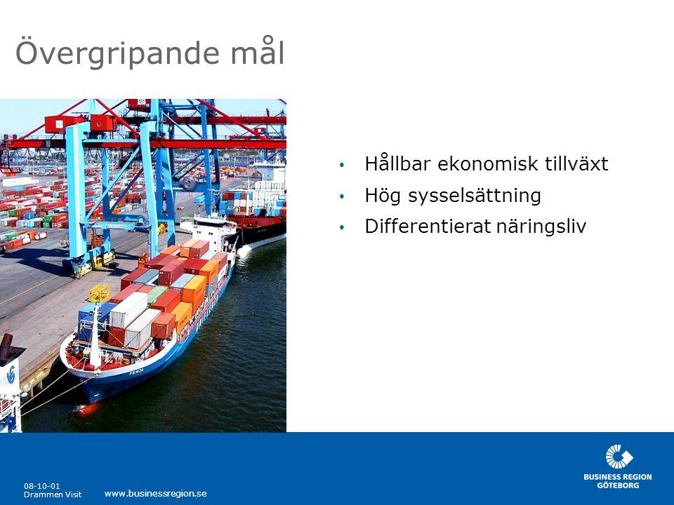 Övergripande mål Hållbar ekonomisk tillväxt Hög sysselsättning