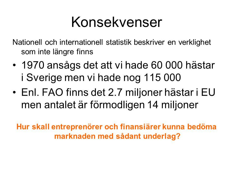 Konsekvenser Nationell och internationell statistik beskriver en verklighet som inte längre finns.