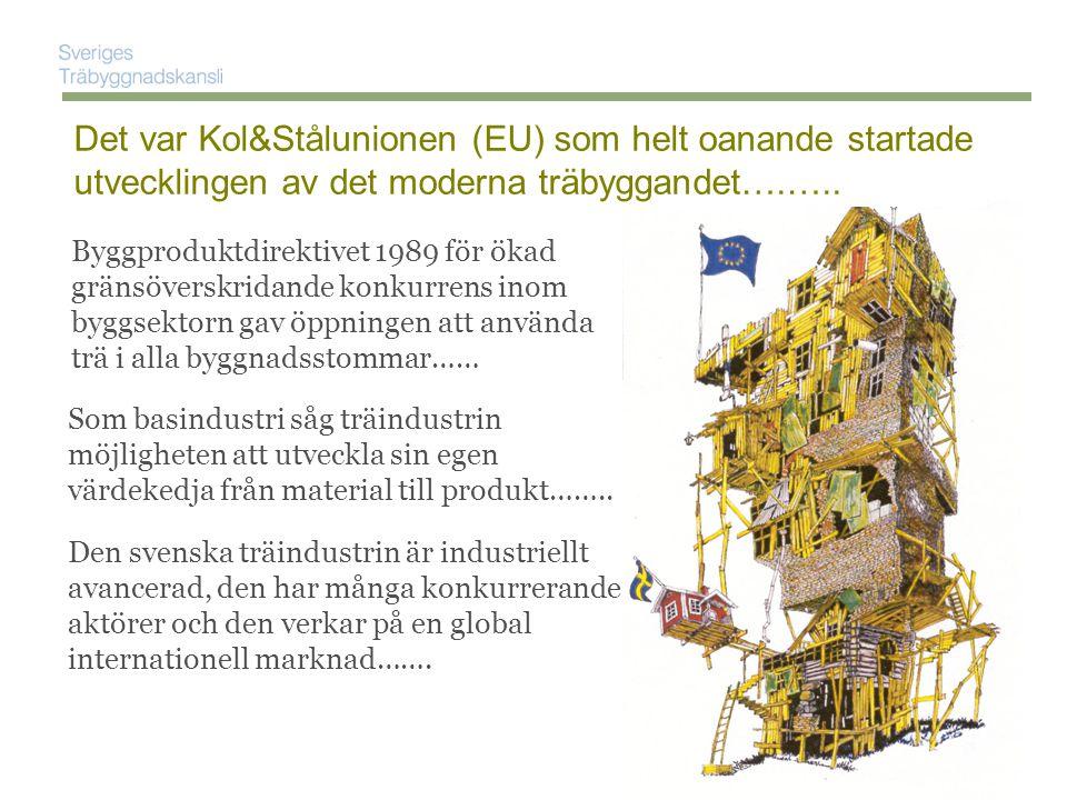 Det var Kol&Stålunionen (EU) som helt oanande startade utvecklingen av det moderna träbyggandet….…..