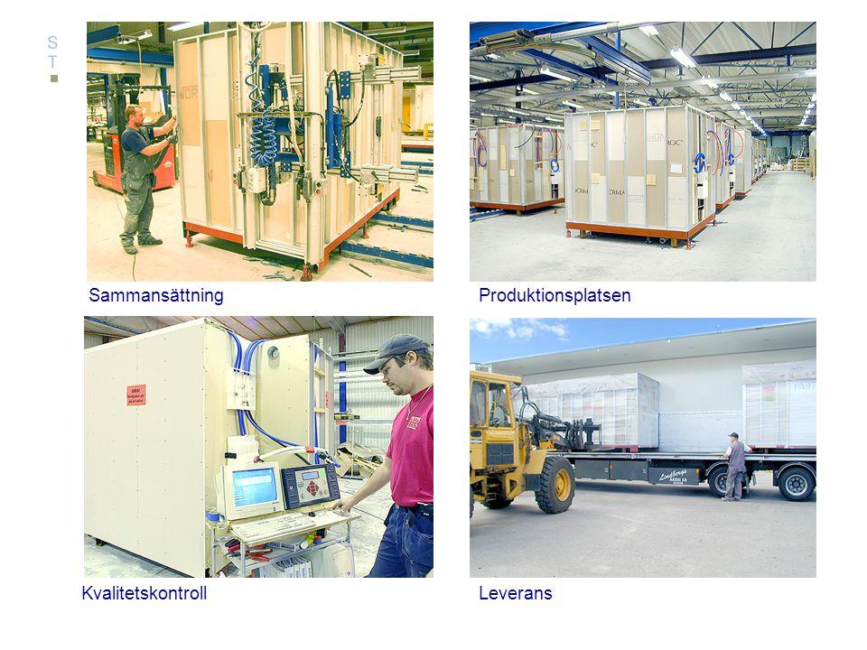 Sammansättning Produktionsplatsen Kvalitetskontroll Leverans