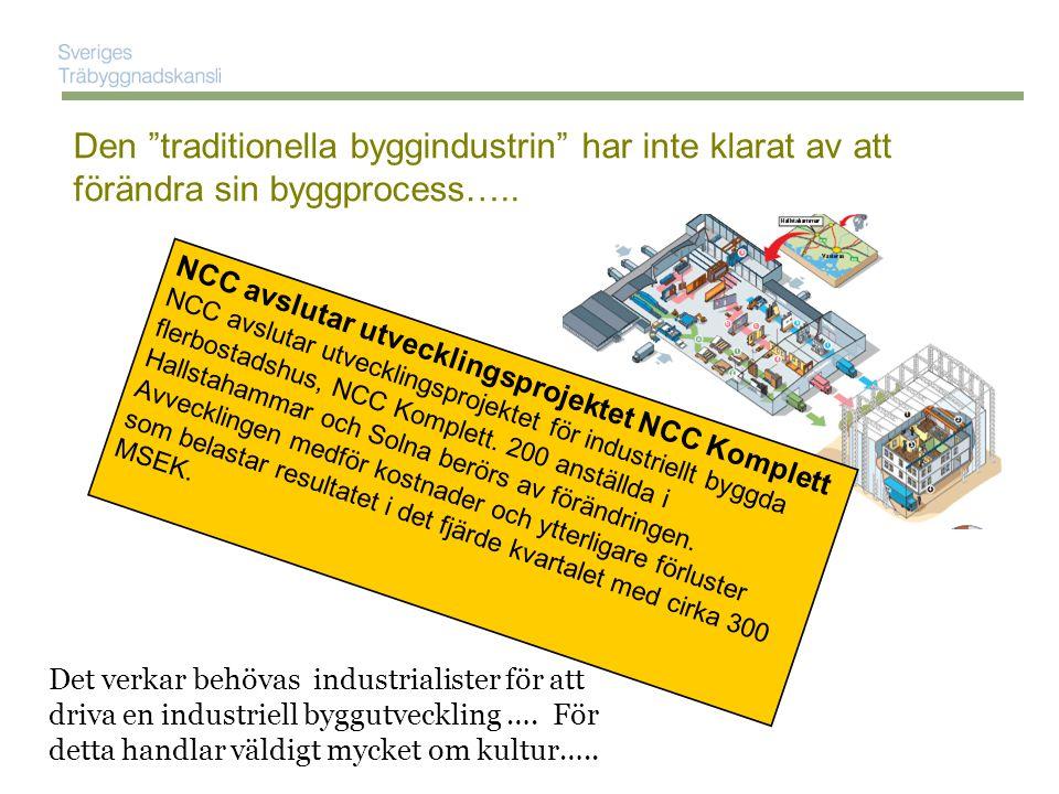 Den traditionella byggindustrin har inte klarat av att förändra sin byggprocess…..
