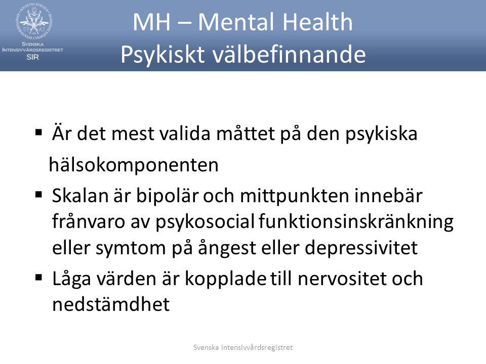 MH – Mental Health Psykiskt välbefinnande