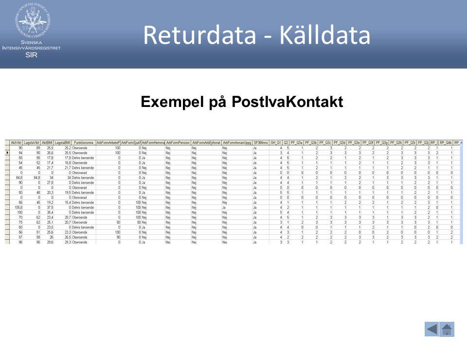 Returdata - Källdata Exempel på PostIvaKontakt