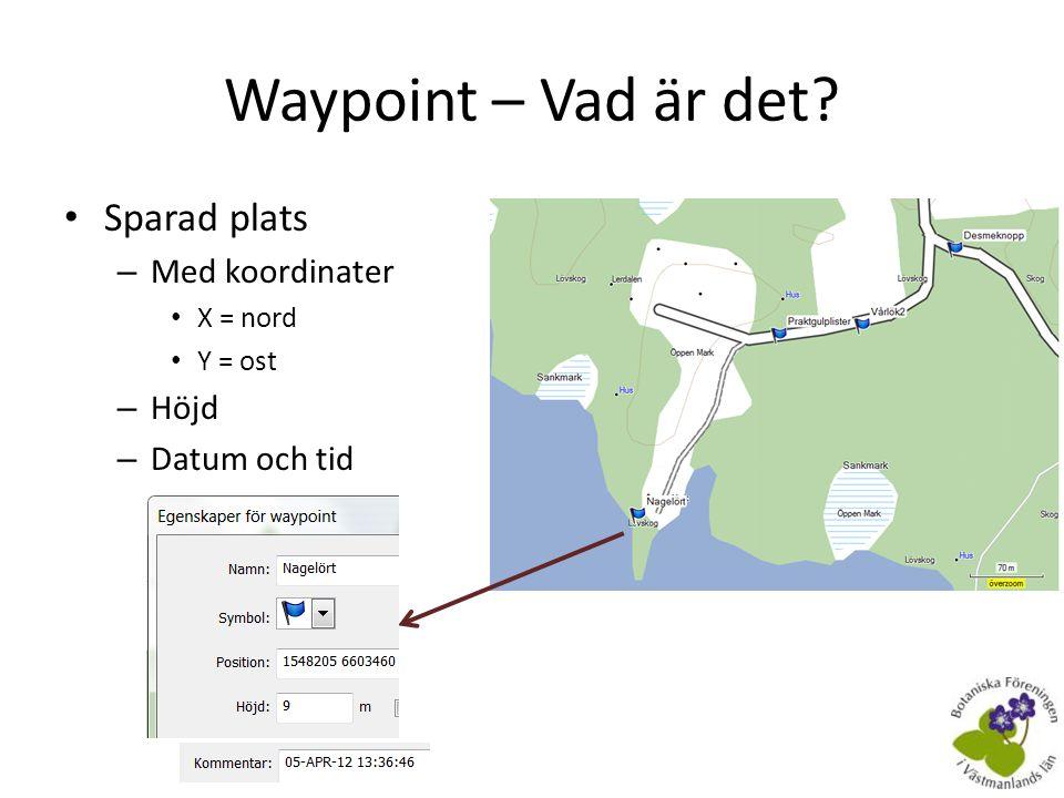 Waypoint – Vad är det Sparad plats Med koordinater Höjd Datum och tid