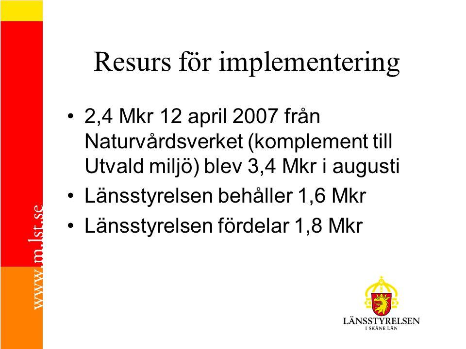 Resurs för implementering