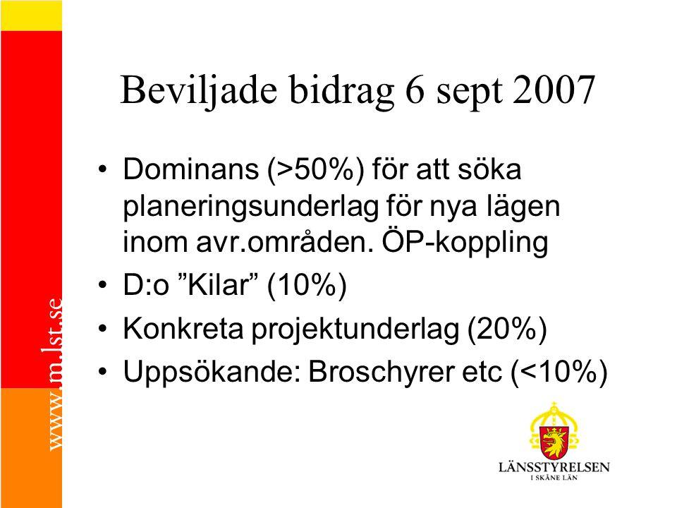 Beviljade bidrag 6 sept 2007 Dominans (>50%) för att söka planeringsunderlag för nya lägen inom avr.områden. ÖP-koppling.