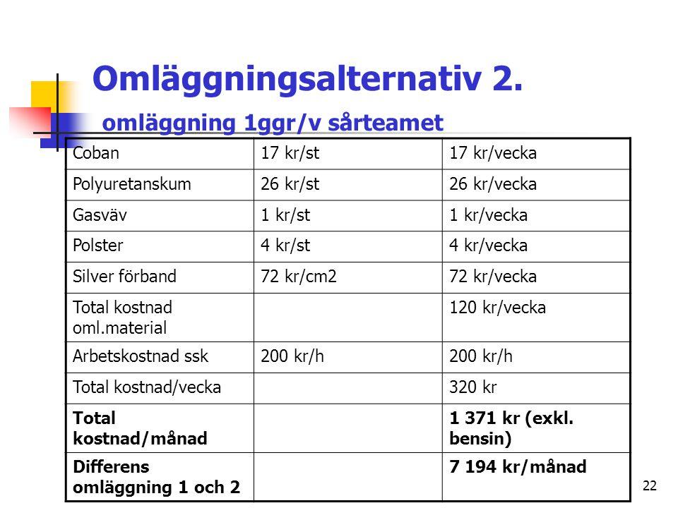 Omläggningsalternativ 1. omläggning 3ggr/v