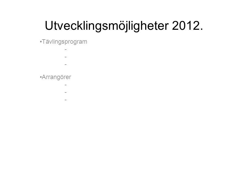Utvecklingsmöjligheter 2012.