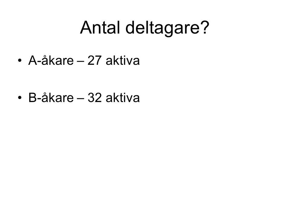 Antal deltagare A-åkare – 27 aktiva B-åkare – 32 aktiva
