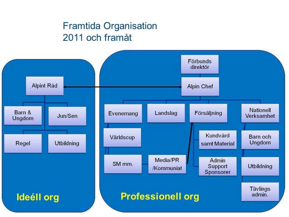 Framtida Organisation 2011 och framåt