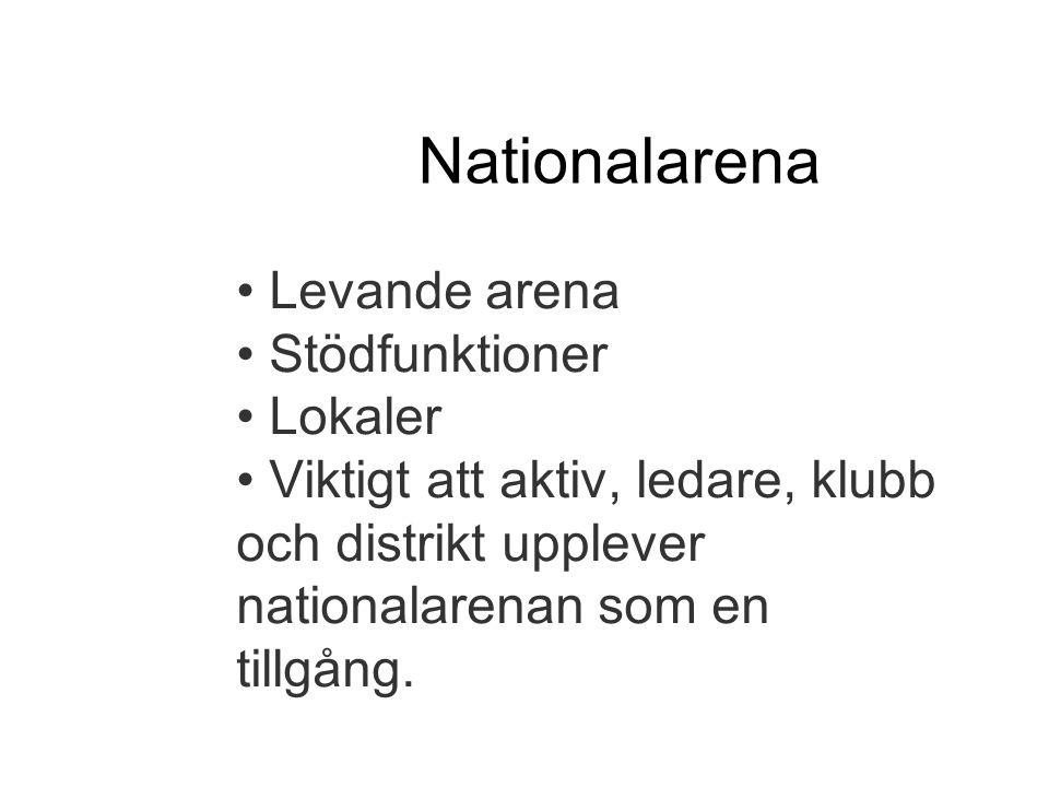Nationalarena Levande arena Stödfunktioner Lokaler