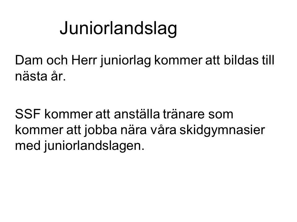 Juniorlandslag Dam och Herr juniorlag kommer att bildas till nästa år.