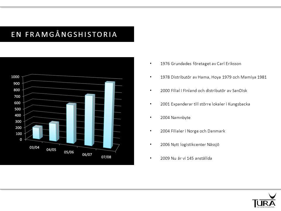 EN FRAMGÅNGSHISTORIA 1976 Grundades företaget av Carl Eriksson