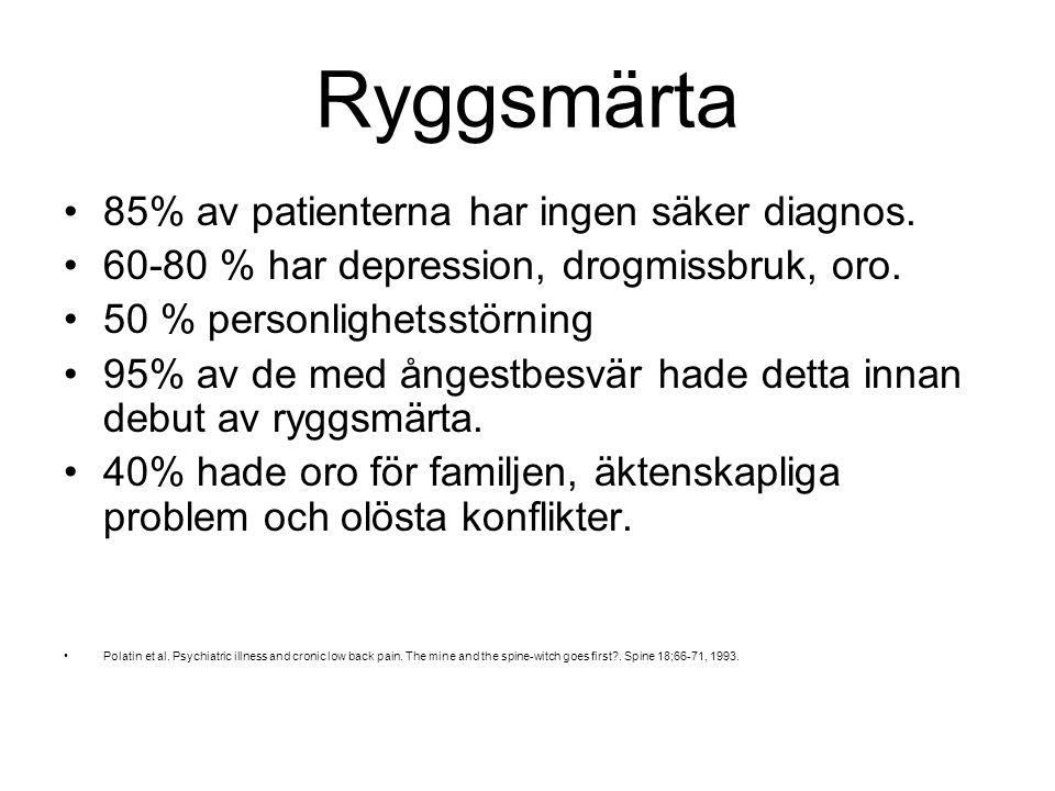 Ryggsmärta 85% av patienterna har ingen säker diagnos.