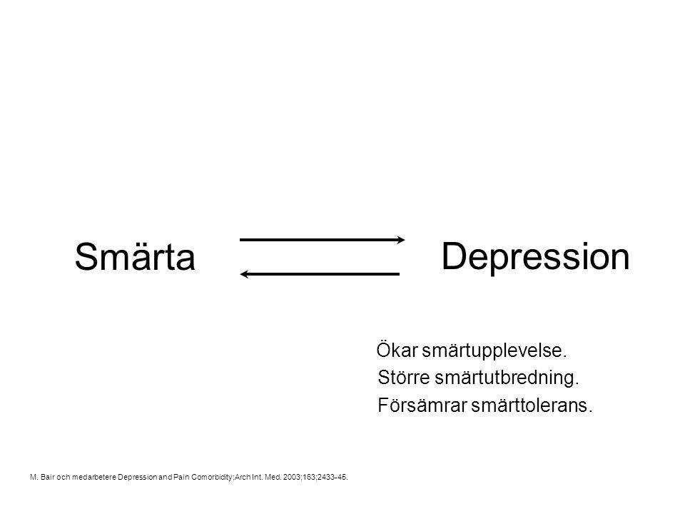 Smärta Depression Ökar smärtupplevelse. Större smärtutbredning.