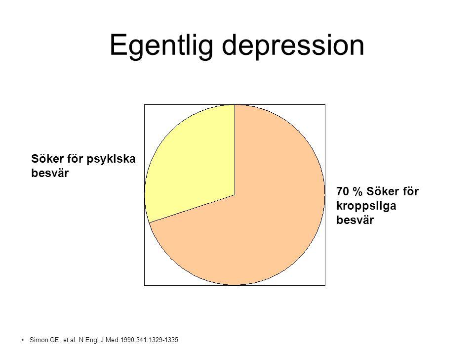 Egentlig depression Söker för psykiska besvär