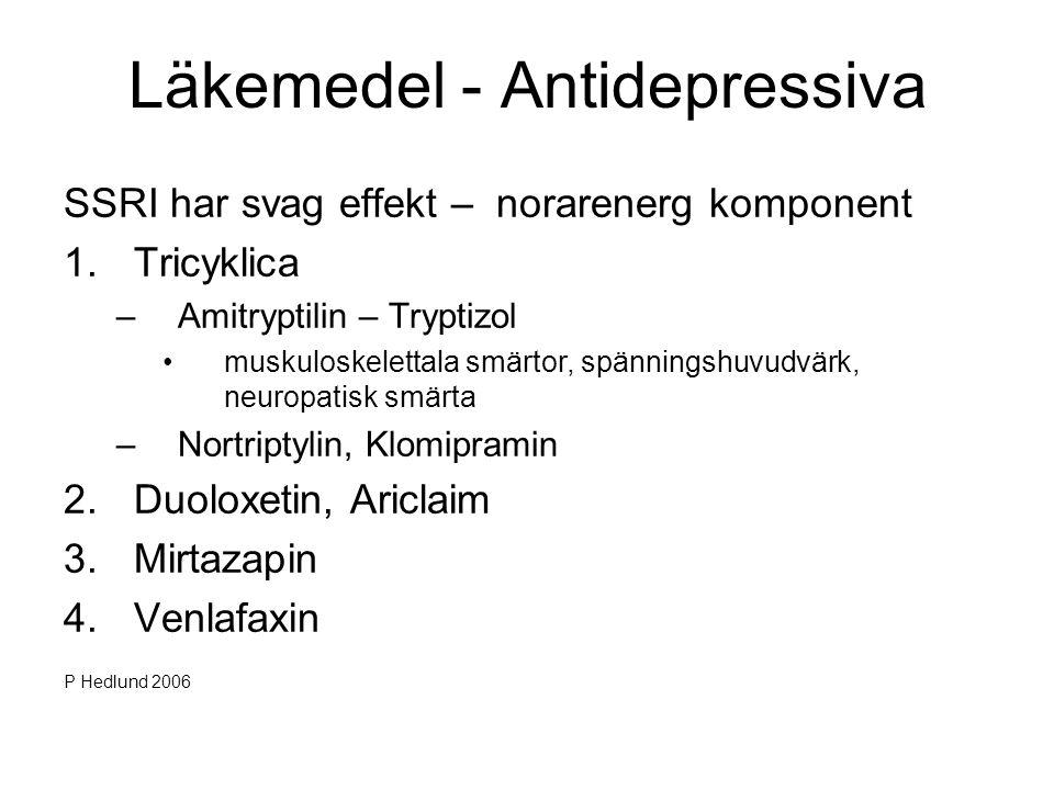 Läkemedel - Antidepressiva