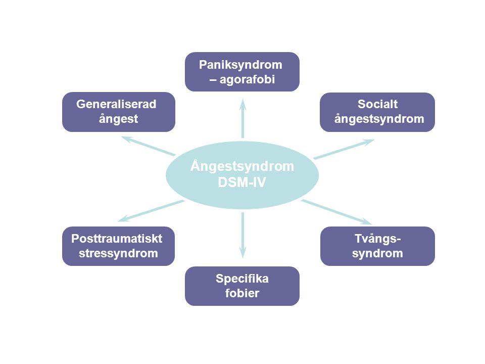 Posttraumatiskt stressyndrom
