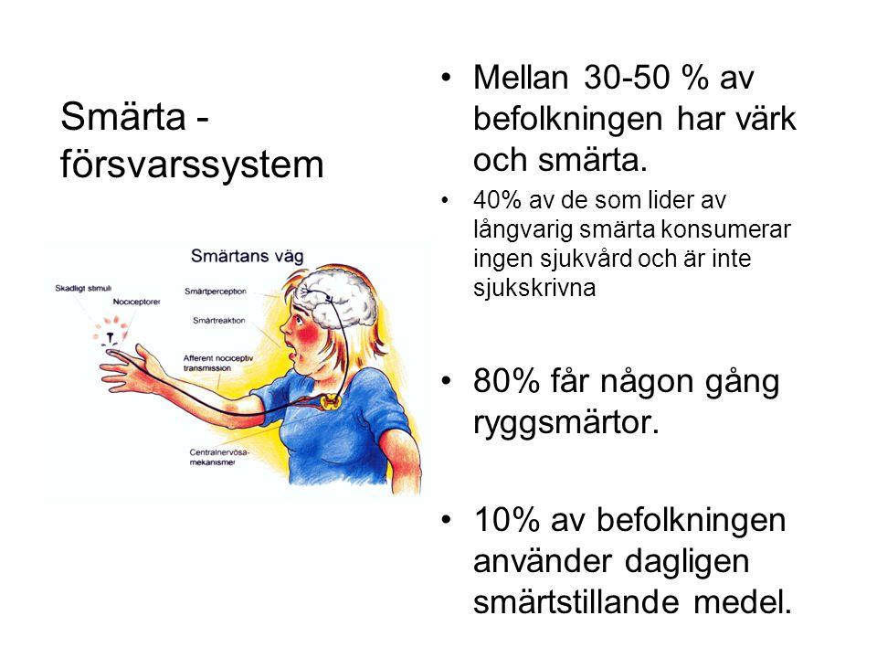 Smärta - försvarssystem