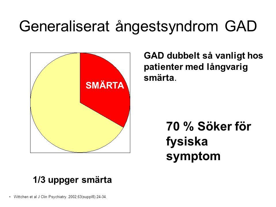Generaliserat ångestsyndrom GAD