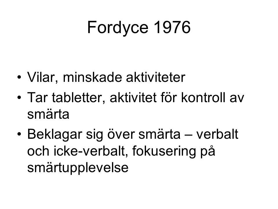 Fordyce 1976 Vilar, minskade aktiviteter