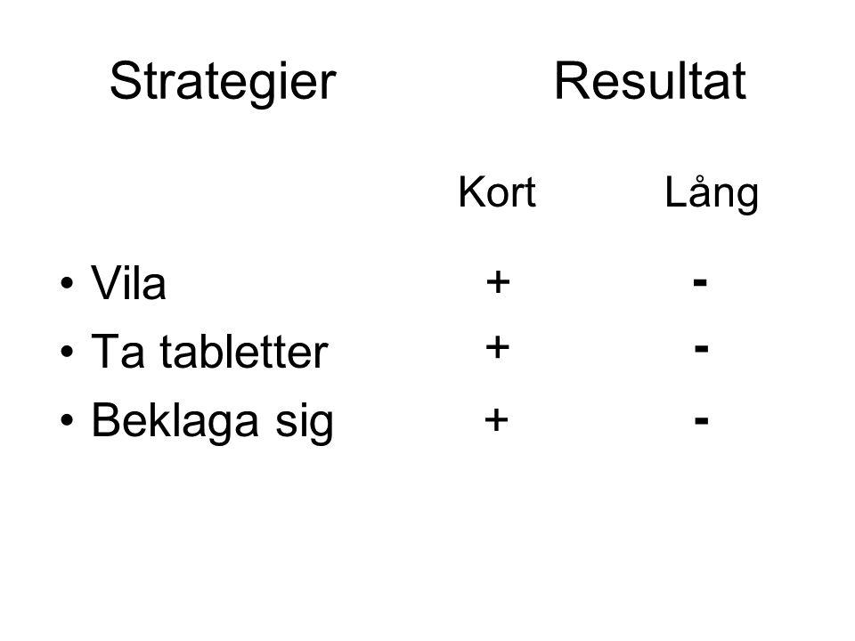 Strategier Resultat Vila Ta tabletter - + Beklaga sig + - - +