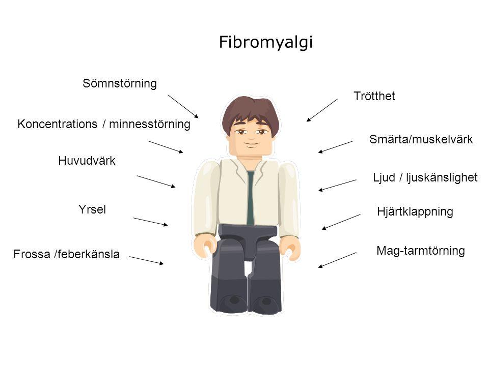 Fibromyalgi Sömnstörning Trötthet Koncentrations / minnesstörning