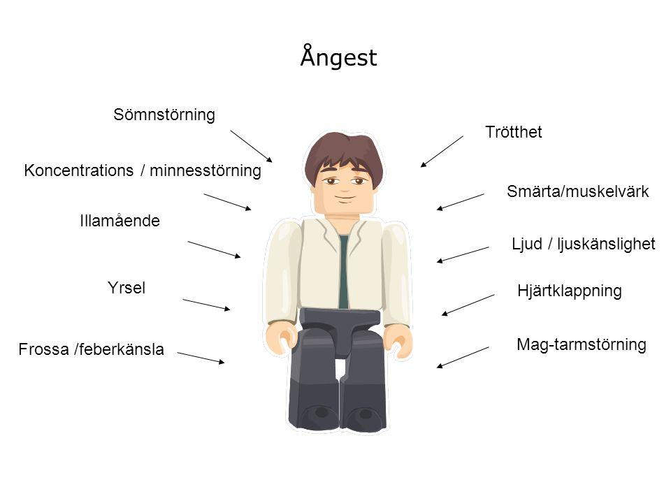 Ångest Sömnstörning Trötthet Koncentrations / minnesstörning