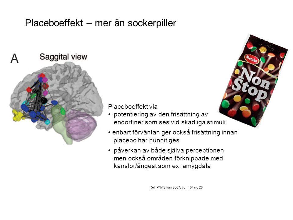 Placeboeffekt – mer än sockerpiller