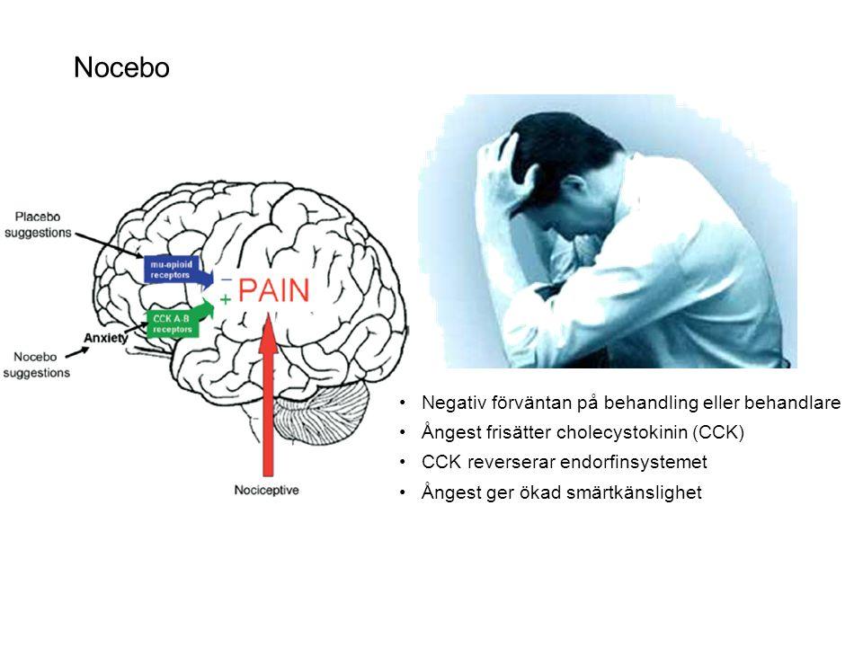 Nocebo Negativ förväntan på behandling eller behandlare