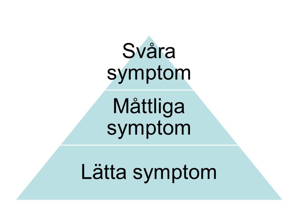 Svåra symptom Måttliga symptom Lätta symptom