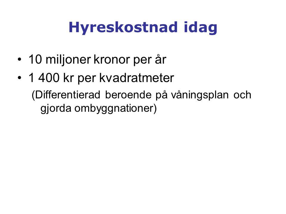 Hyreskostnad idag 10 miljoner kronor per år 1 400 kr per kvadratmeter