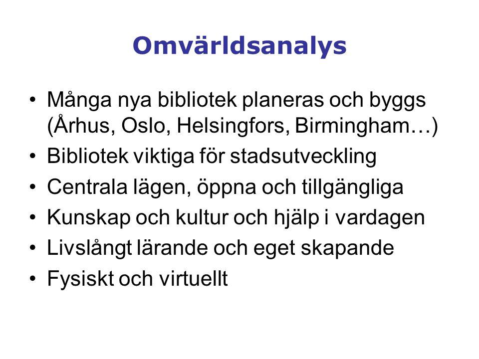 Omvärldsanalys Många nya bibliotek planeras och byggs (Århus, Oslo, Helsingfors, Birmingham…) Bibliotek viktiga för stadsutveckling.